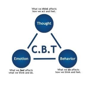 Τι είναι η γνωσιακή - συμπεριφοριστική ψυχοθεραπεία;